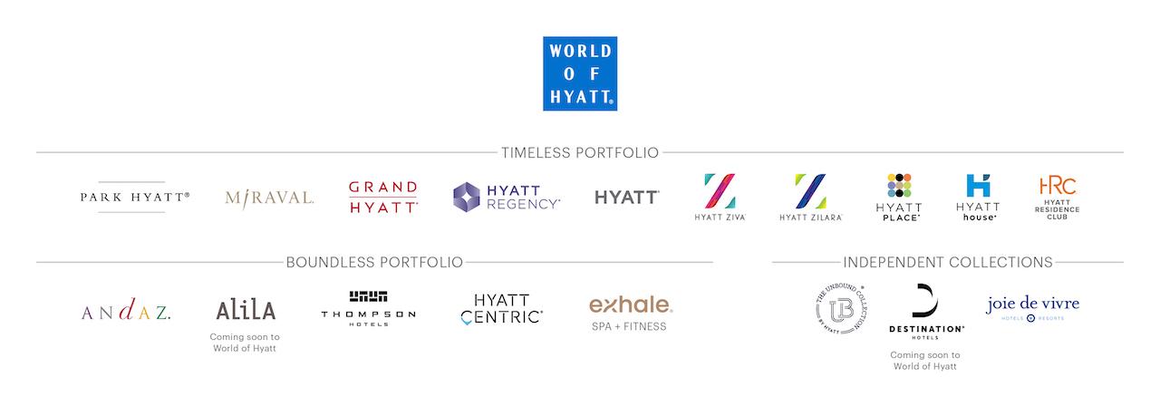 Hyatt Hotels Corporation - Investor Relations