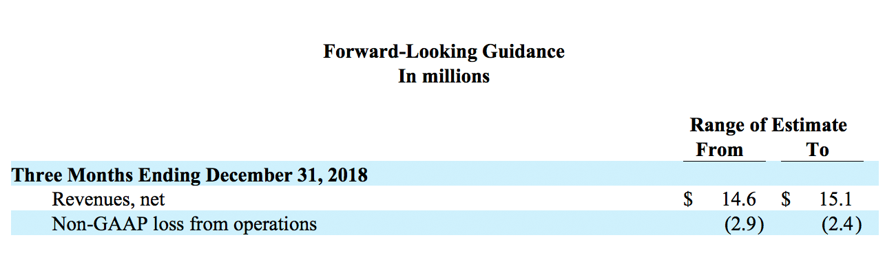 Marin Software Inc Marin Software Announces Updated Fourth Quarter