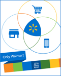 Walmart Investor Relations - Investors - Financial