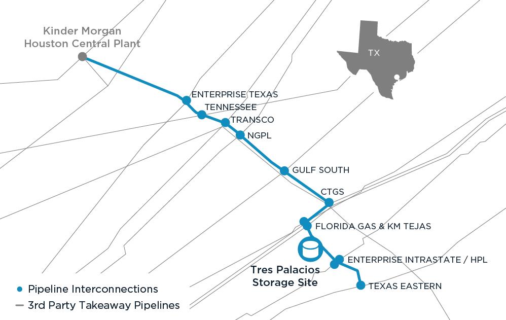 Crestwood Equity Partners - Operations - Storage & Transportation